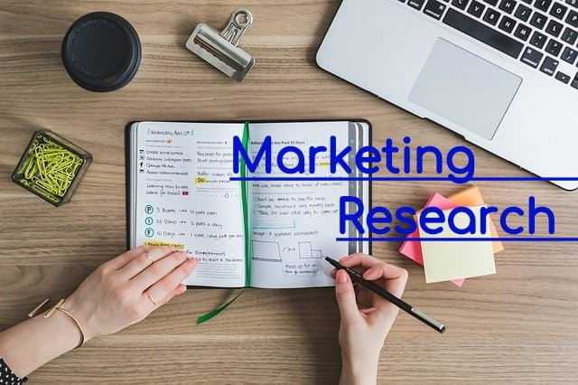 Marketing Research Objectives Advantages and Limitations