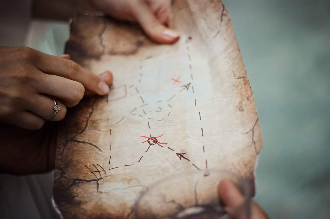 What is the importance and process of Decision-Making - Treasure Map