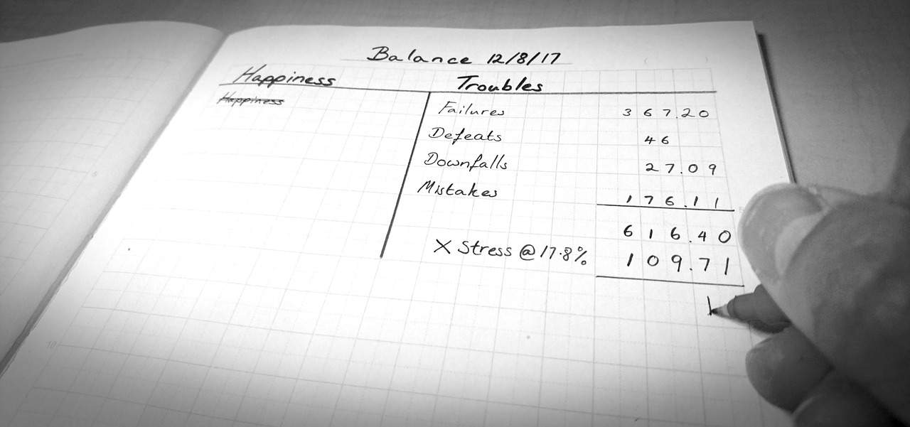 Balance Sheet meaning definition objectives advantages benefits limitations disadvantages Image