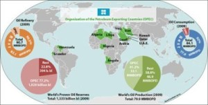 litio vs petrolio