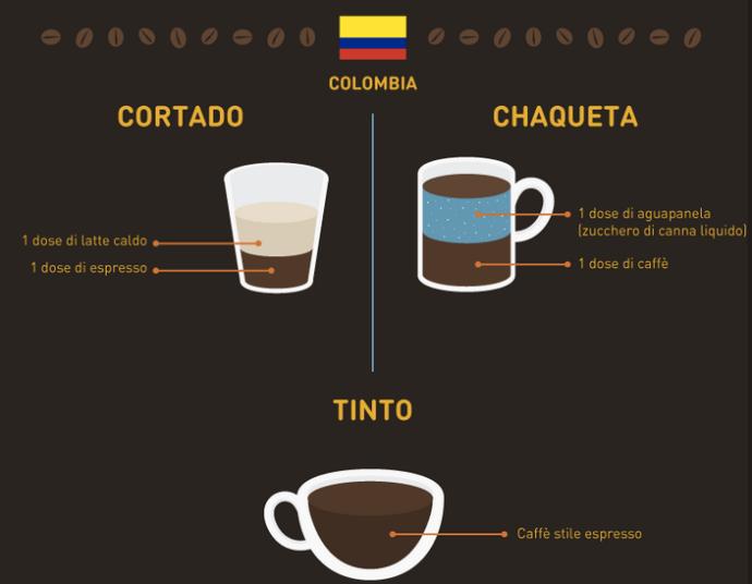 caffè Colombia
