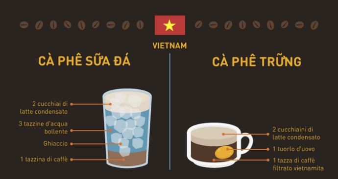 caffè del mondo Vietnam