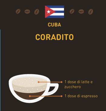 caffè del mondo Cuba