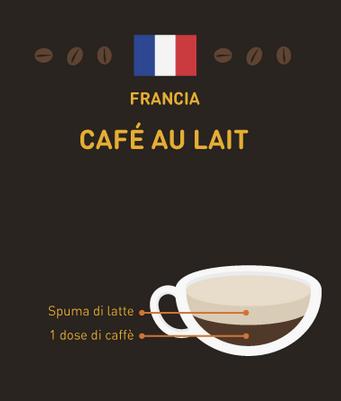 caffè del mondo Francia