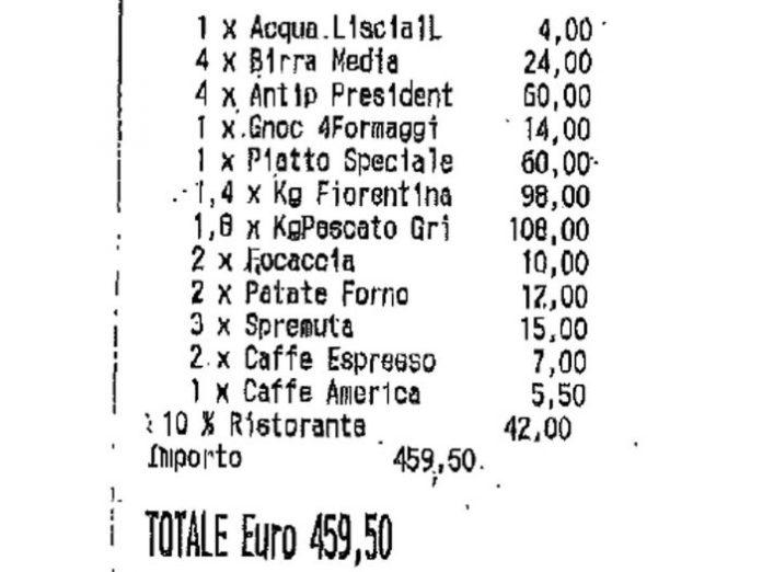 cosa fare quando al ristorante arriva un conto troppo salato