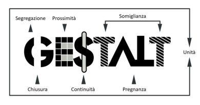 La psicologia della Gestalt: la rivoluzione della percezione