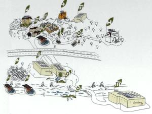 """RAPPRESENTAZIONE GRAFICA del progetto """"leaf community"""", che raccogliere la sfida della sostenibilità, della riduzione delle emissioni di CO2 e della produzione da fonti rinnovabili."""