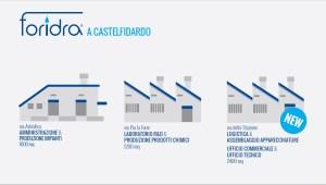 """I """"numeri"""" della struttura Foridra di Castelfidardo (AN)."""