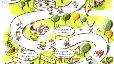 Photo of Come diventare insegnanti, corso di preparazione a Ischia