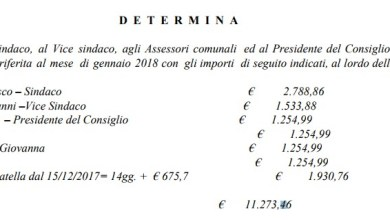 """Photo of Forio, le indennità a sindaco e assessori ancora una volta """"anticipate"""""""