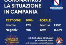 """Photo of Ischia, nessun tampone positivo dal """"bollettino"""" del sabato sera"""
