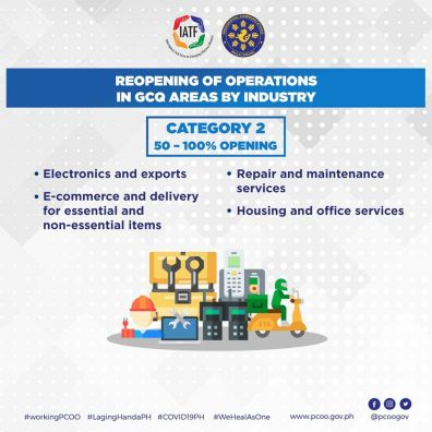 List of Industries Allowed to Operate in General Community Quarantine Areas (3)