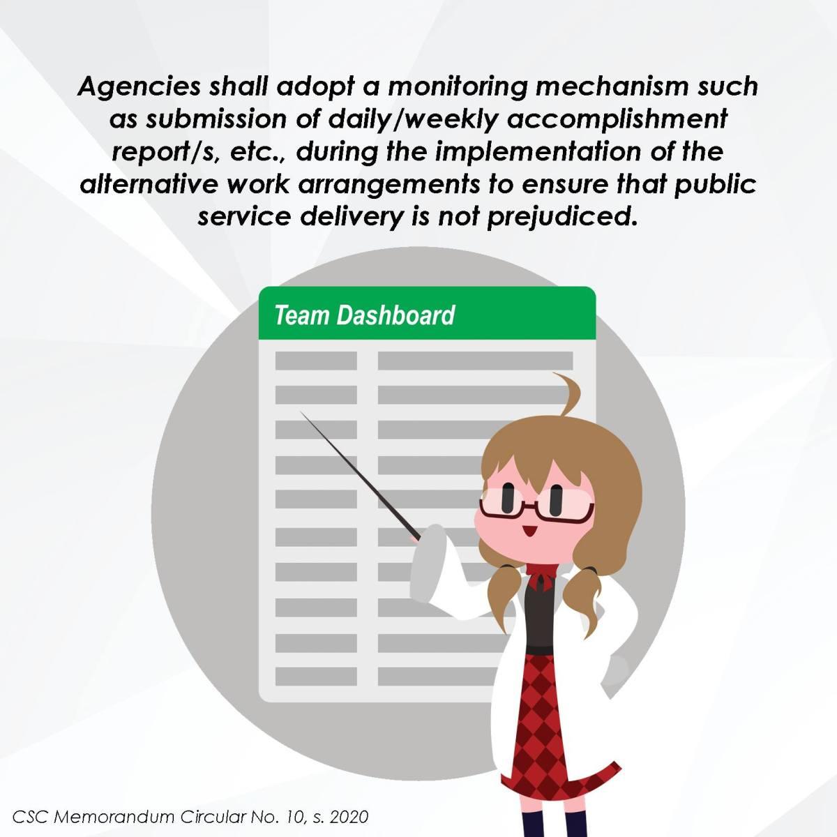 Agencies shall adopt a monitoring mechanism
