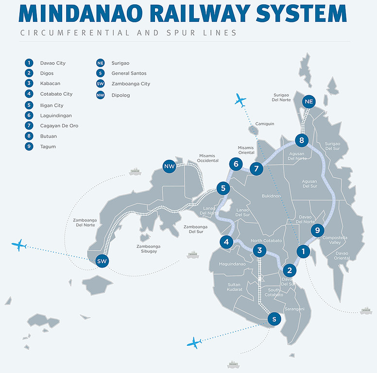 Mindanao Railway Project 6