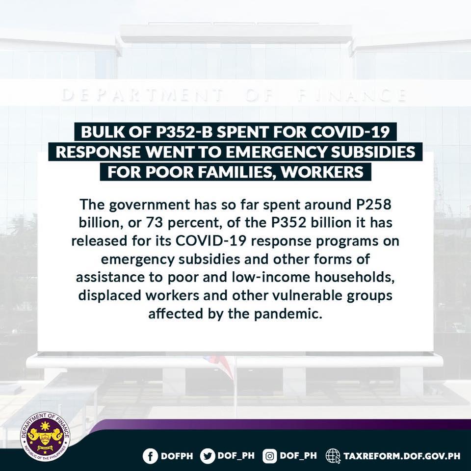 EMERGENCY SUBSIDIES FOR POOR FAMILIES
