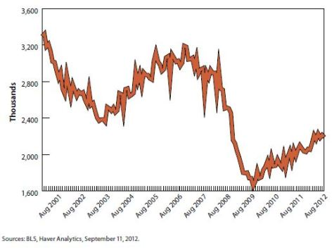 Quiting Rate