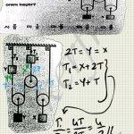 Sekil uze4inde gerilme kuvvetlerini tespit ettikten sonra iş matematige kalır