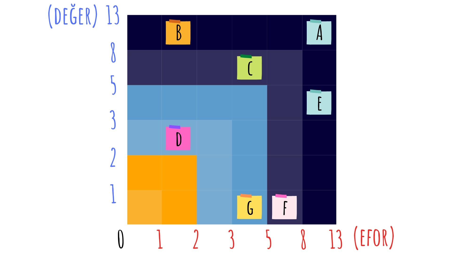 Fibonacci Scale Canvas Örneği
