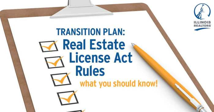 Real Estate License Act Rules checklist