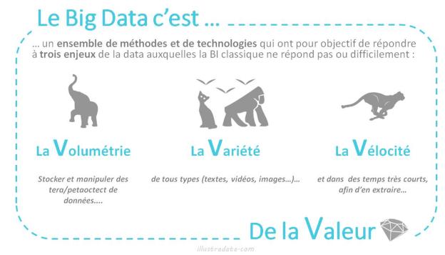 Illu_Pres_Big_Data_definition