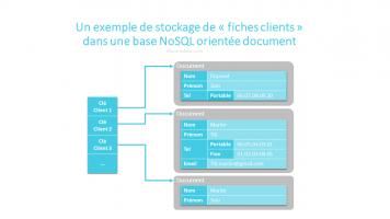 illu - NoSQL-graph