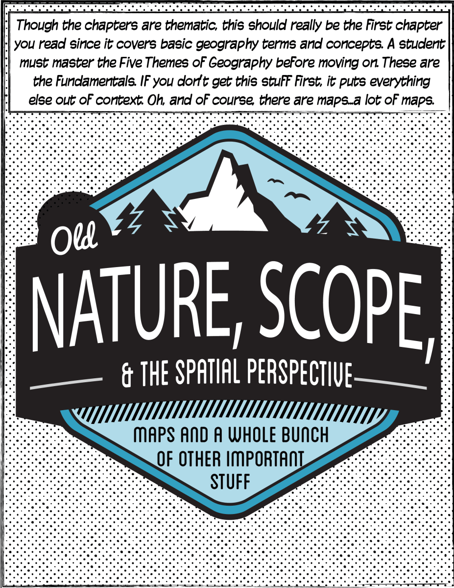 NATURE, SCOPE, & THE SPATIAL PERSPECTIVE