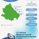 infografica_abruzzo
