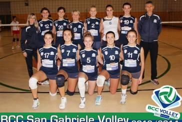 Volley: BCC S. Gabriele a un passo dai play-off della serie C