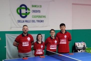 Tennistavolo: la BCC S. Gabriele promossa in serie C regionale