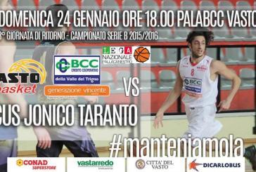 BCC Vasto, con il Taranto è obbligatorio vincere