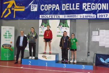 Tennistavolo, con Gaia Smargiassi l'Abruzzo è prima nel Singolo femminile