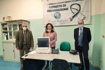 Covid-19, il Rotary Club Lanciano dona al Renzetti un sistema di monitoraggio