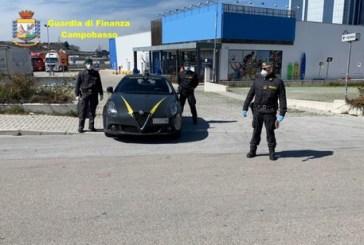 Frode fiscale per 7 milioni euro scoperta dalla Guardia di Finanza