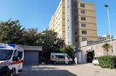 Focolaio Covid al Cup dell'Ospedale di Pescara, almeno 8 gli operatori positivi