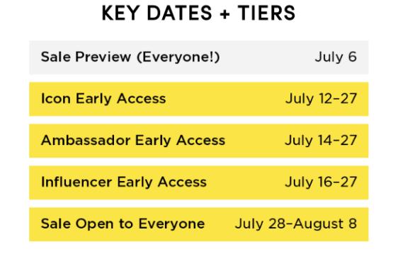 Nordstrom sale edit dates