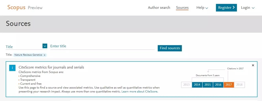 how to identify scopus indexed journals