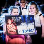 Lach voor een Dag Gala levert 75.000,– euro op