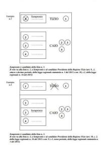 Elezioni regionali 2014. Istruzioni per l'uso