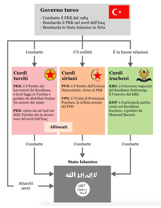 curdi-immagine
