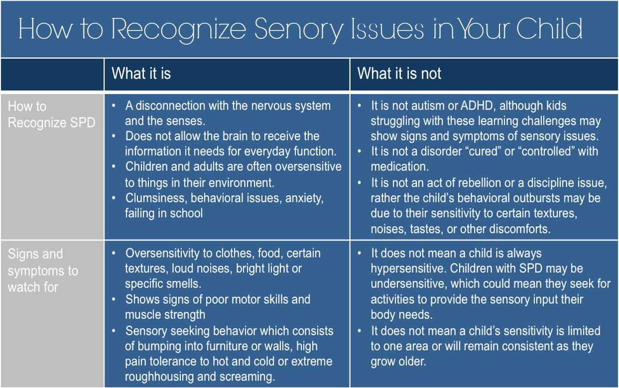 How To Recognize A Sensory Processing Disorder In Your