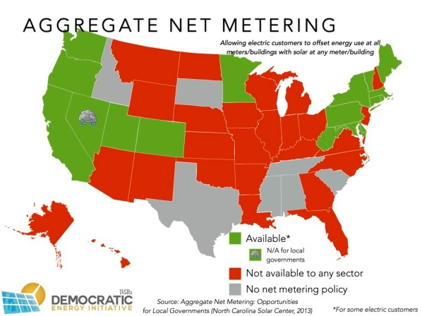 net metering for solar panels in USA