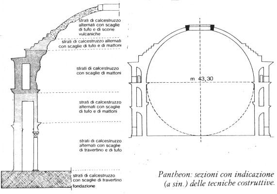 Il Pantheon Il Tempio Degli Di IL TERMOPOLIO