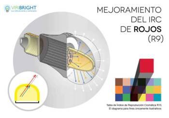 fosforo-aislado-LED
