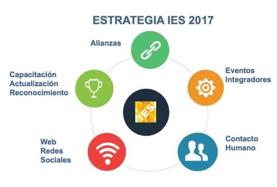 ies-mexico-estrategia-2017