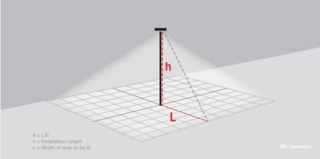 iguzzini-twilight-distribucion-optica-2