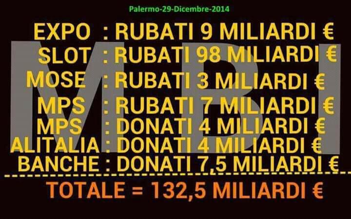 Questa è  la politica italiana…