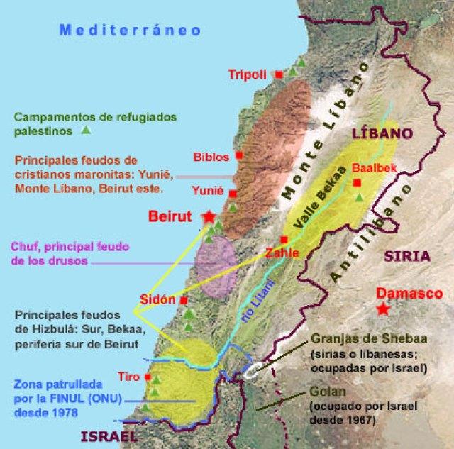 libano-grupos