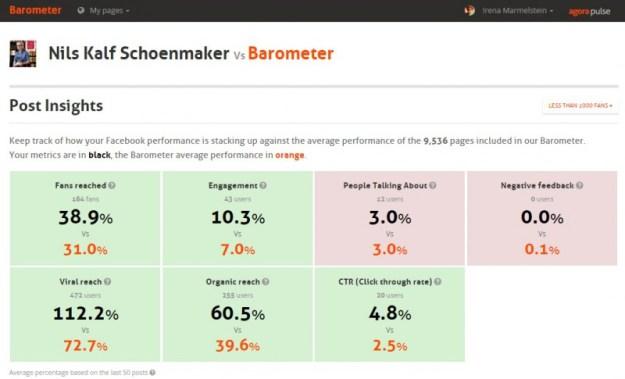 Benchmark je Facebook pagina met de Agorapulse Barometer
