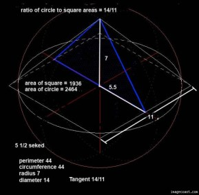 Image result for circle square pyramid