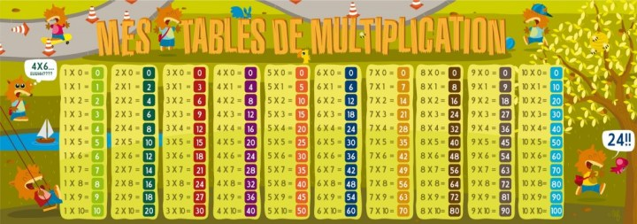 SUPER POSTER  tabla de multiplicar en frances